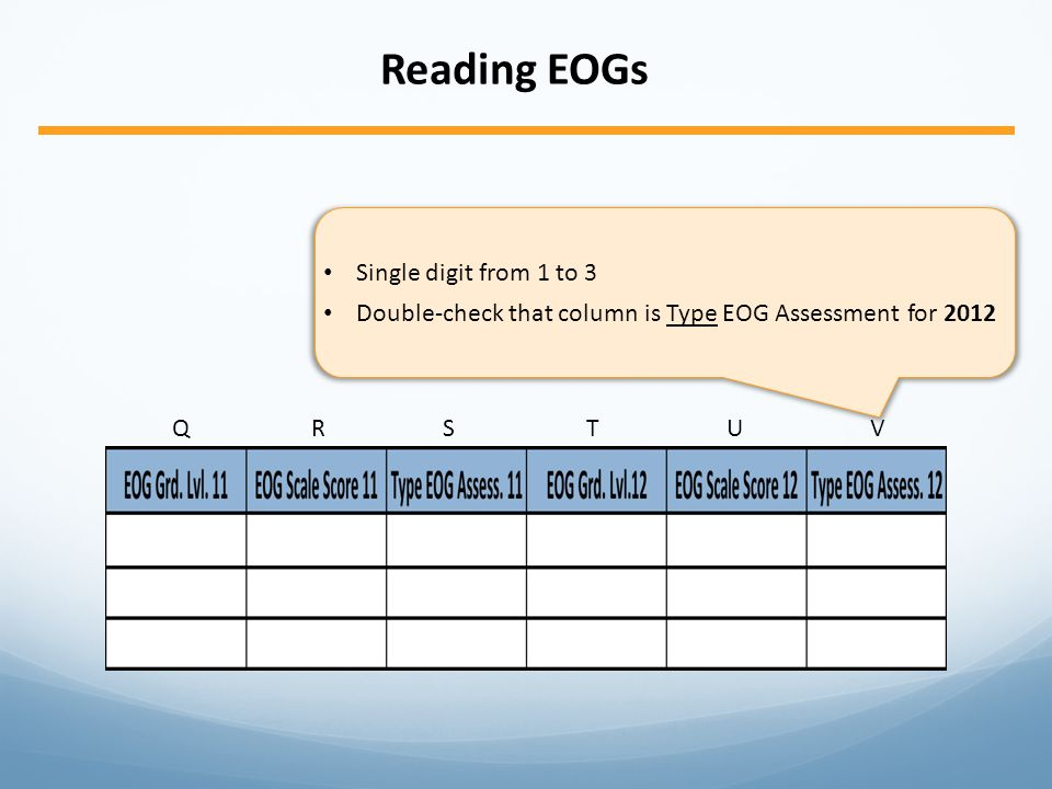 Reading EOGs QRSTUVQRSTUV Single digit from 1 to 3 Double-check that column is Type EOG Assessment for 2012