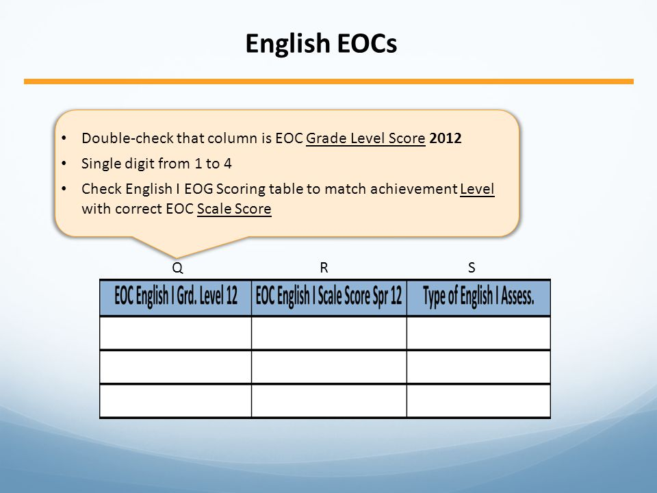 English EOCs QRSQRS Double-check that column is EOC Grade Level Score 2012 Single digit from 1 to 4 Check English I EOG Scoring table to match achievement Level with correct EOC Scale Score