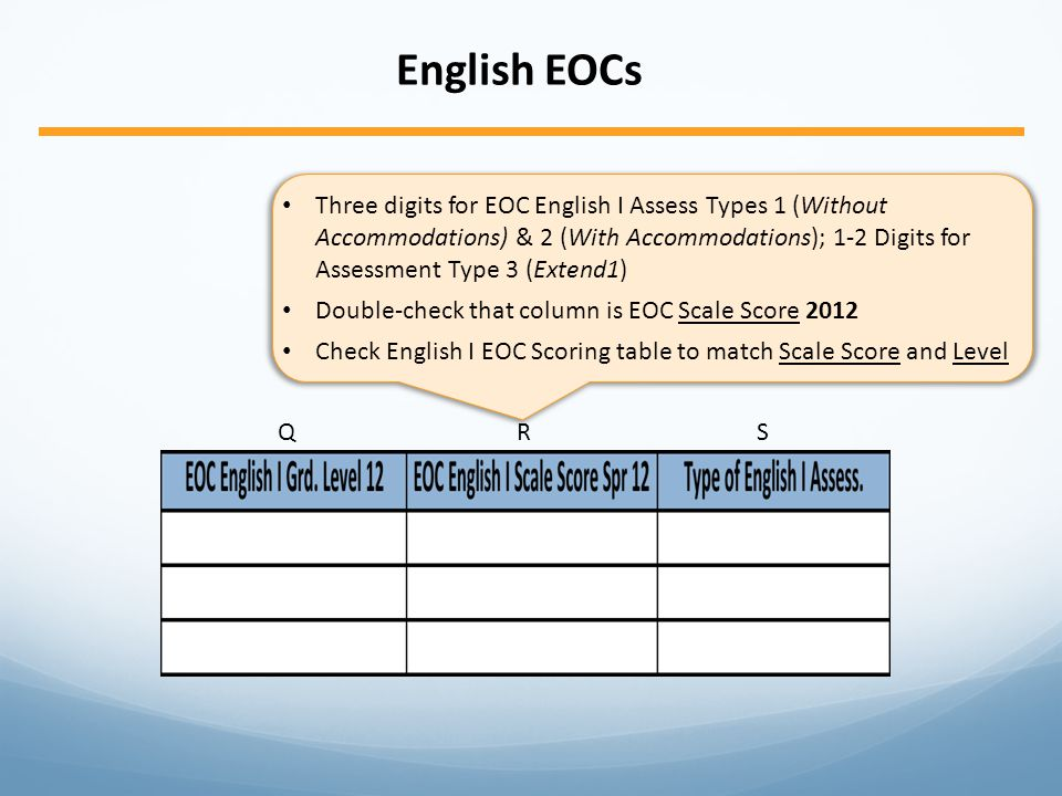 English EOCs QRSQRS Three digits for EOC English I Assess Types 1 (Without Accommodations) & 2 (With Accommodations); 1-2 Digits for Assessment Type 3 (Extend1) Double-check that column is EOC Scale Score 2012 Check English I EOC Scoring table to match Scale Score and Level