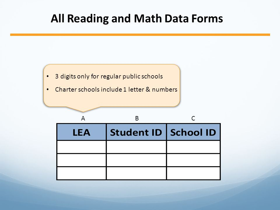 ABCABC All Reading and Math Data Forms Student ID is the same used for NC AYP Do not include student names Check for duplicate student ID numbers