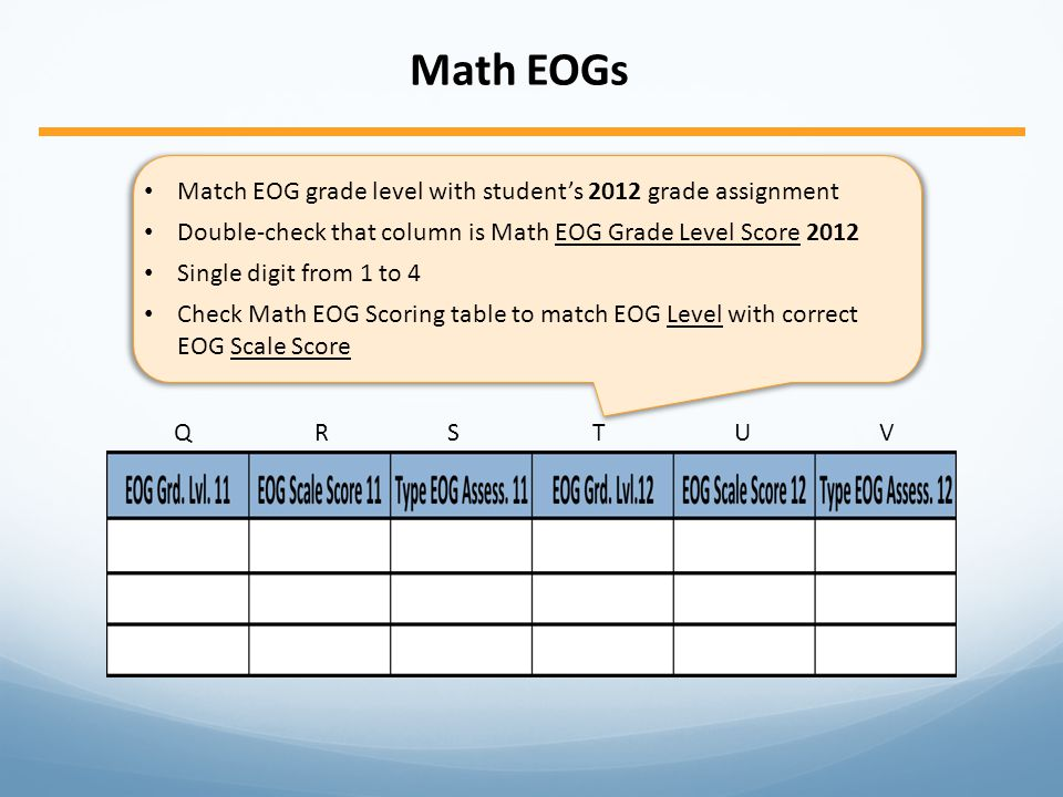 Math EOGs QRSTUVQRSTUV Match EOG grade level with student's 2012 grade assignment Double-check that column is Math EOG Grade Level Score 2012 Single digit from 1 to 4 Check Math EOG Scoring table to match EOG Level with correct EOG Scale Score