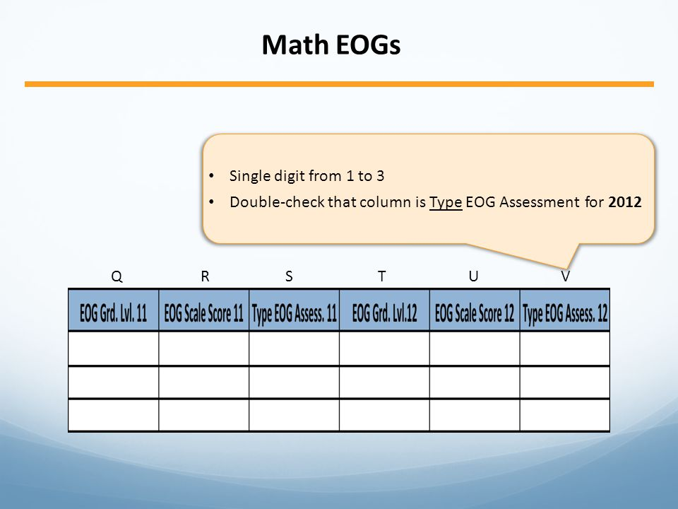 Math EOGs QRSTUVQRSTUV Single digit from 1 to 3 Double-check that column is Type EOG Assessment for 2012