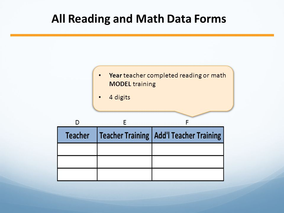 VWXYZAA K-2 Reading – DIBELS (cont.) 1 st grade only Fall 2011 Assessment