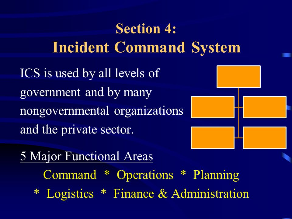 Section 4: Incident Command System ICS is used by all levels of government and by many nongovernmental organizations and the private sector.