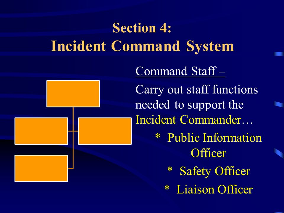 Section 4: Incident Command System Command Staff – Carry out staff functions needed to support the Incident Commander… * Public Information Officer * Safety Officer * Liaison Officer