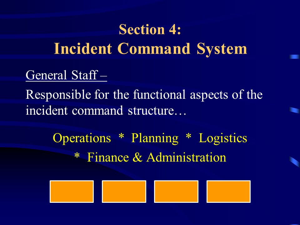 Section 4: Incident Command System General Staff – Responsible for the functional aspects of the incident command structure… Operations * Planning * Logistics * Finance & Administration