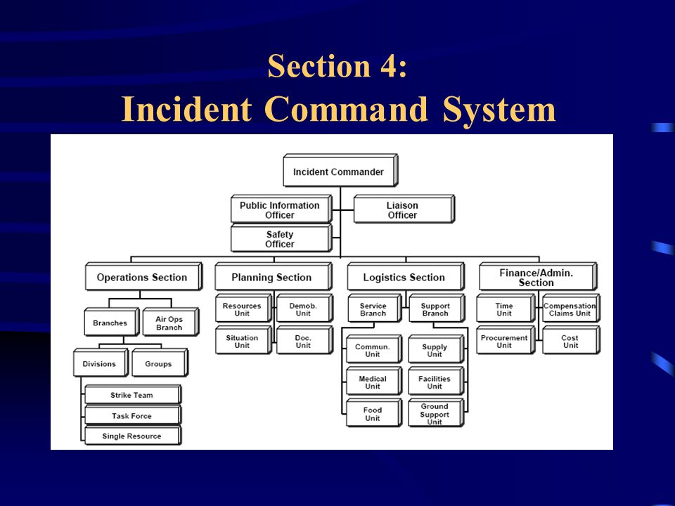Section 4: Incident Command System