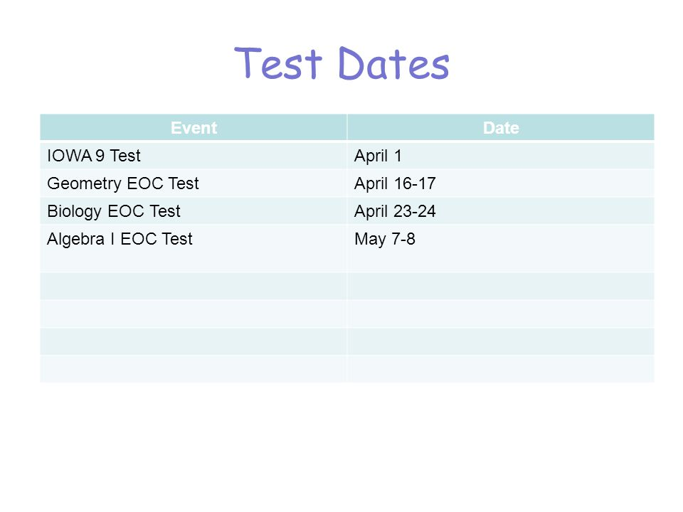 Test Dates EventDate IOWA 9 TestApril 1 Geometry EOC TestApril 16-17 Biology EOC TestApril 23-24 Algebra I EOC TestMay 7-8