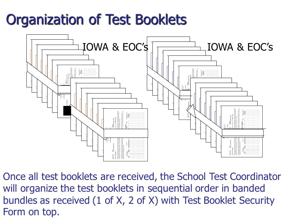 IOWA & EOC's Once all test booklets are received, the School Test Coordinator will organize the test booklets in sequential order in banded bundles as received (1 of X, 2 of X) with Test Booklet Security Form on top.