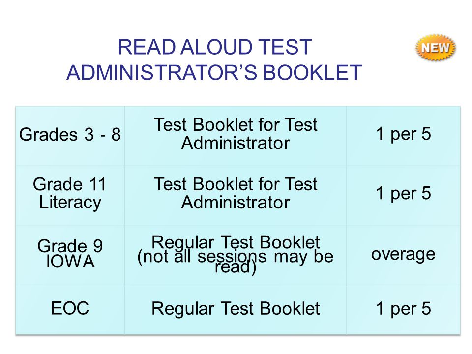 READ ALOUD TEST ADMINISTRATOR'S BOOKLET