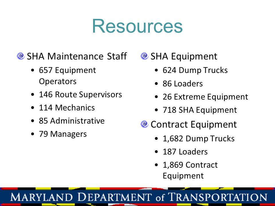 Resources SHA Maintenance Staff 657 Equipment Operators 146 Route Supervisors 114 Mechanics 85 Administrative 79 Managers SHA Equipment 624 Dump Trucks 86 Loaders 26 Extreme Equipment 718 SHA Equipment Contract Equipment 1,682 Dump Trucks 187 Loaders 1,869 Contract Equipment