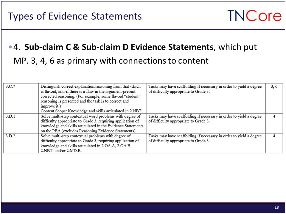 18 Types of Evidence Statements 4. Sub-claim C & Sub-claim D Evidence Statements, which put MP. 3, 4, 6 as primary with connections to content