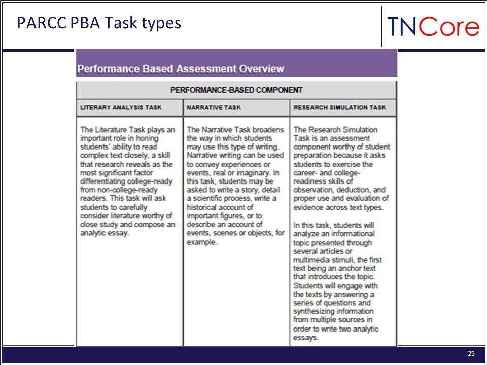 25 PARCC PBA Task types