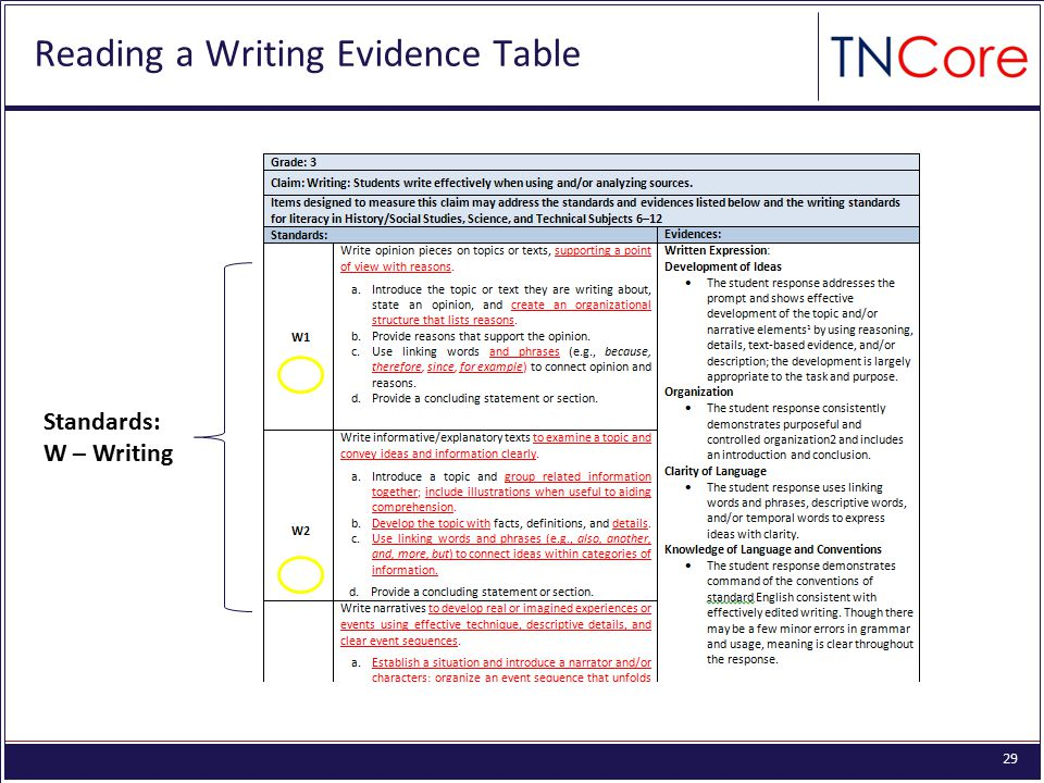 29 Reading a Writing Evidence Table Standards: W – Writing