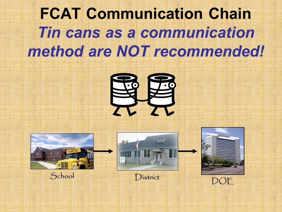 FCAT Communication Chain Tin cans as a communication method are NOT recommended.