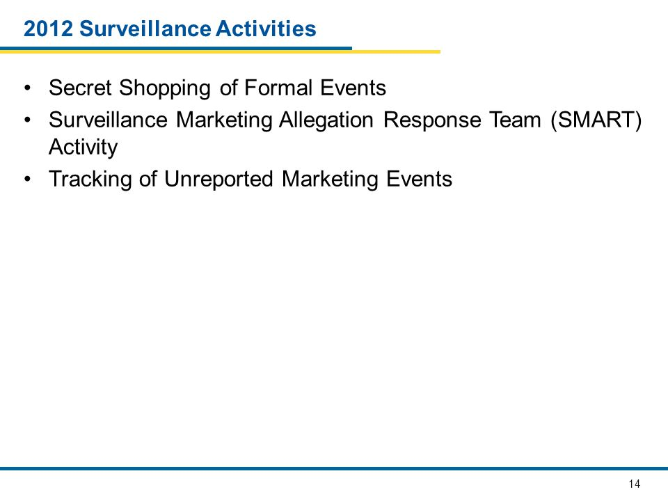 14 2012 Surveillance Activities Secret Shopping of Formal Events Surveillance Marketing Allegation Response Team (SMART) Activity Tracking of Unreported Marketing Events