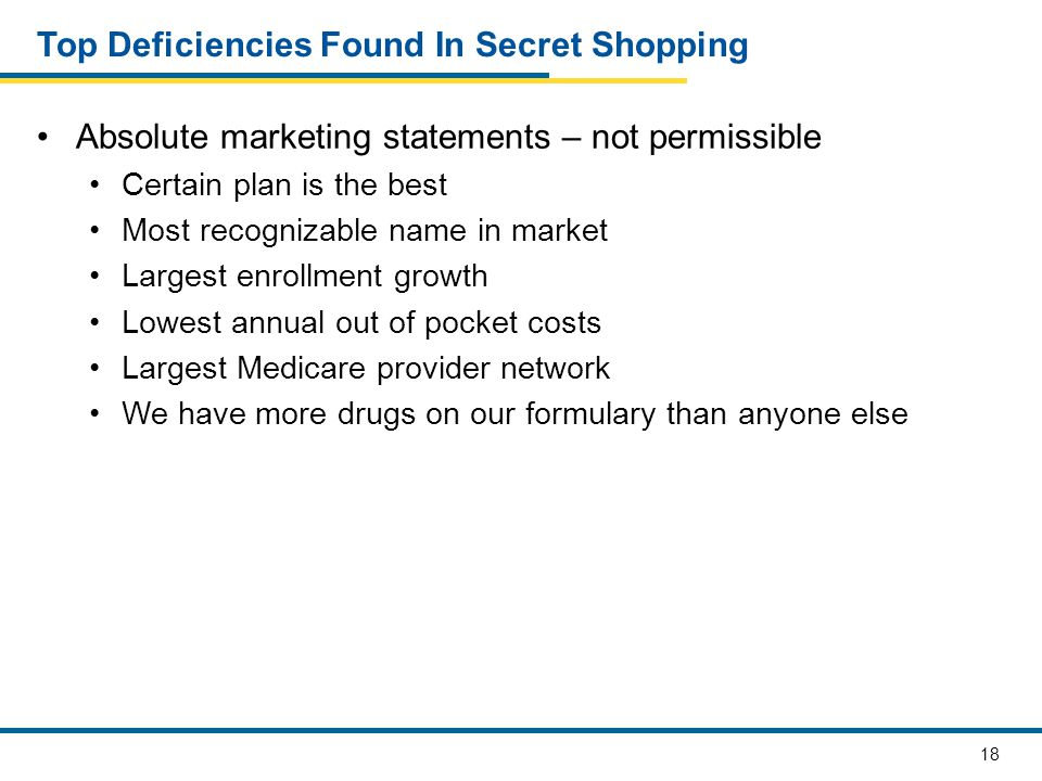 18 Top Deficiencies Found In Secret Shopping Absolute marketing statements – not permissible Certain plan is the best Most recognizable name in market Largest enrollment growth Lowest annual out of pocket costs Largest Medicare provider network We have more drugs on our formulary than anyone else