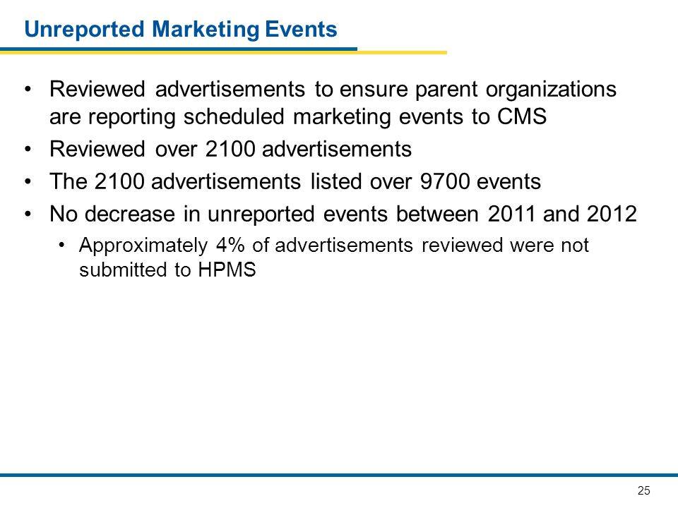 25 Unreported Marketing Events Reviewed advertisements to ensure parent organizations are reporting scheduled marketing events to CMS Reviewed over 2100 advertisements The 2100 advertisements listed over 9700 events No decrease in unreported events between 2011 and 2012 Approximately 4% of advertisements reviewed were not submitted to HPMS