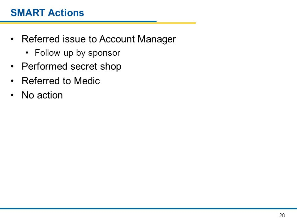 28 SMART Actions Referred issue to Account Manager Follow up by sponsor Performed secret shop Referred to Medic No action