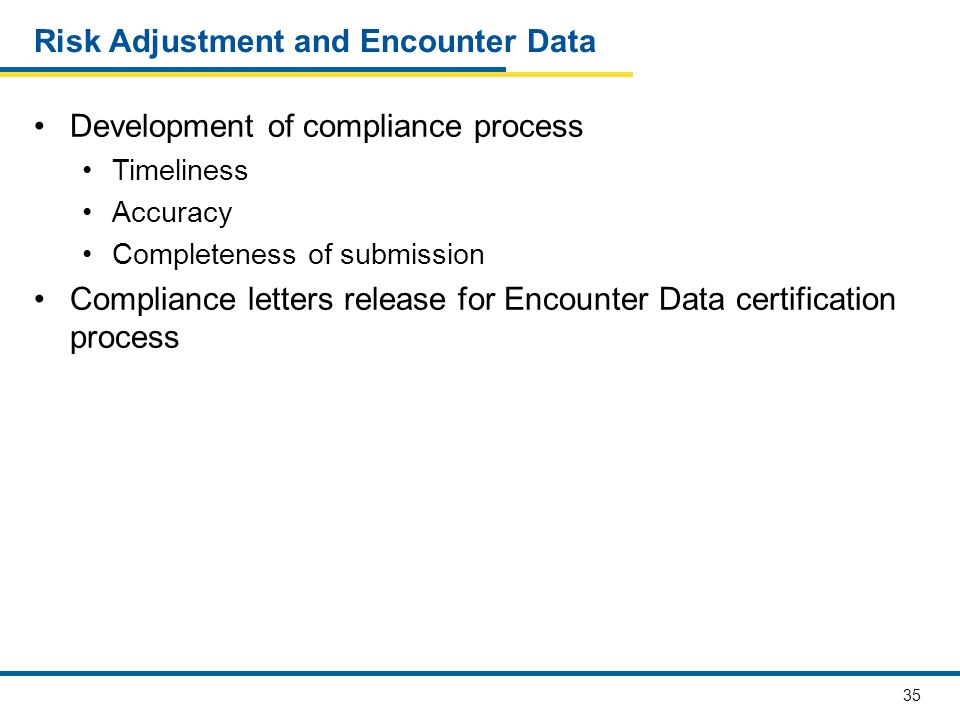 35 Risk Adjustment and Encounter Data Development of compliance process Timeliness Accuracy Completeness of submission Compliance letters release for Encounter Data certification process