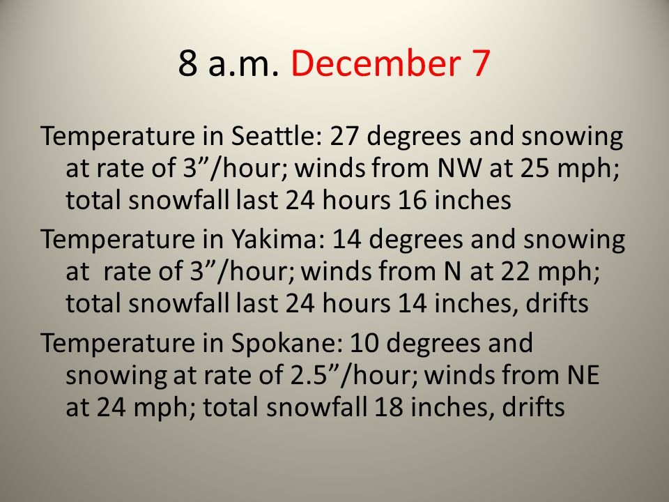 "8 a.m. December 7 Temperature in Seattle: 27 degrees and snowing at rate of 3""/hour; winds from NW at 25 mph; total snowfall last 24 hours 16 inches T"