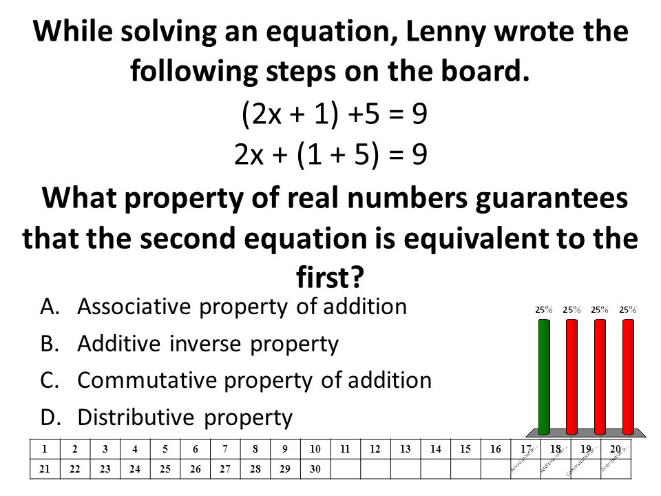 While solving an equation, Lenny wrote the following steps on the board. (2x + 1) +5 = 9 2x + (1 + 5) = 9 What property of real numbers guarantees tha