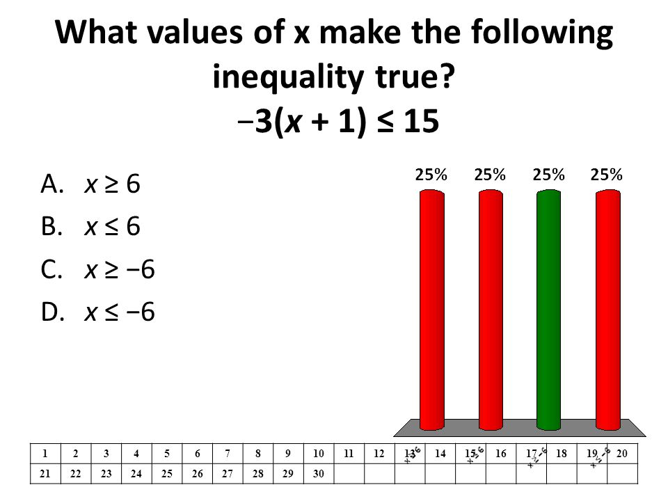 What values of x make the following inequality true.