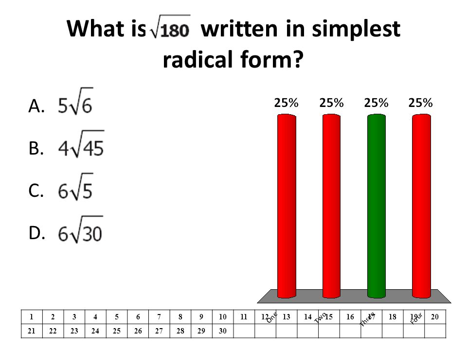 A.One B.Two C.Three D.Four What is written in simplest radical form.