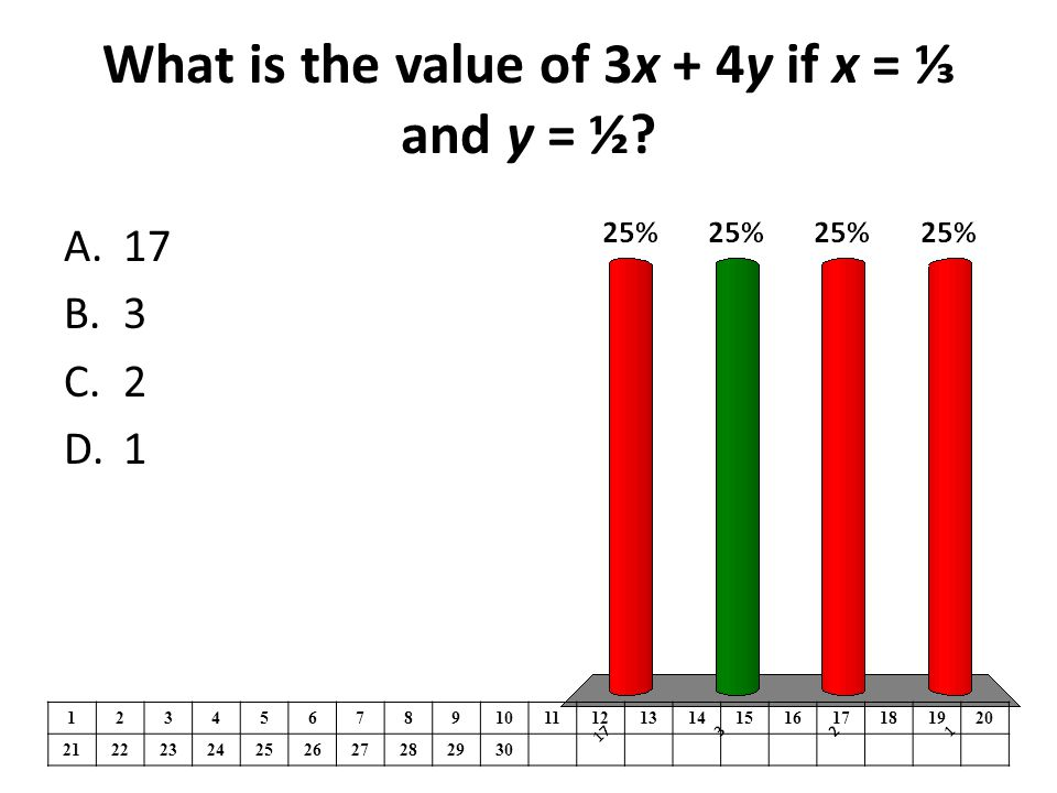 What is the value of 3x + 4y if x = ⅓ and y = ½.