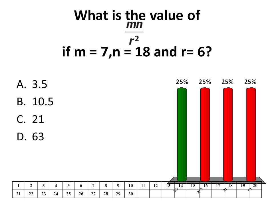 What is the value of if m = 7,n = 18 and r= 6.