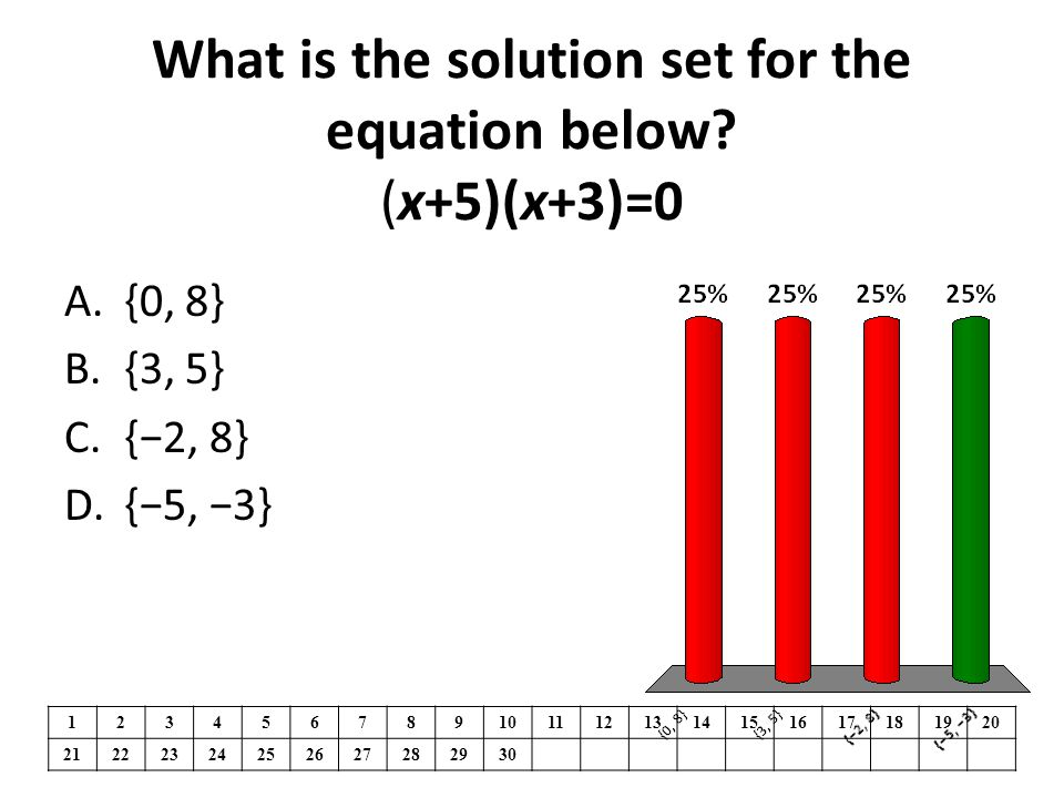 Which polynomial is equivalent to the following expression.