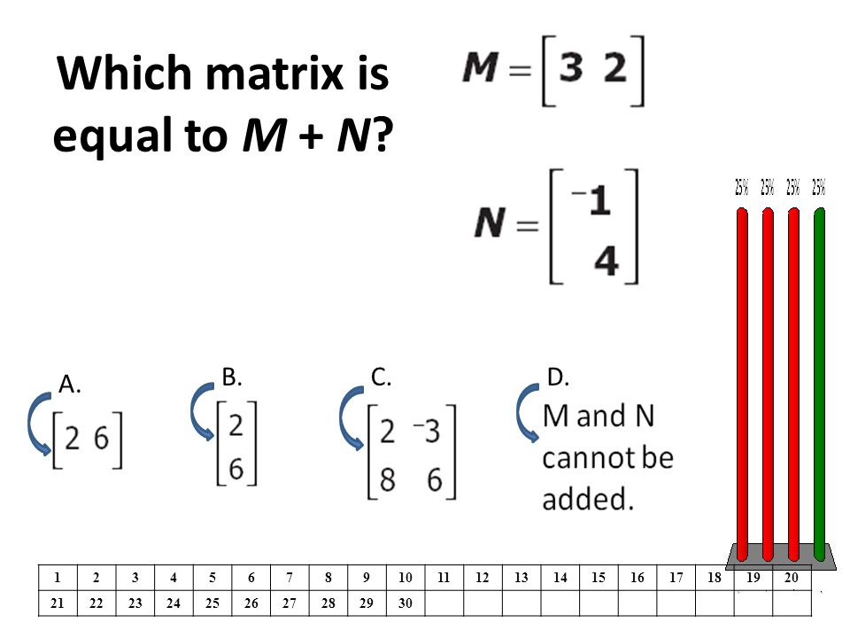 Which matrix is equal to M + N? 1234567891011121314151617181920 21222324252627282930 A. B.C.D.