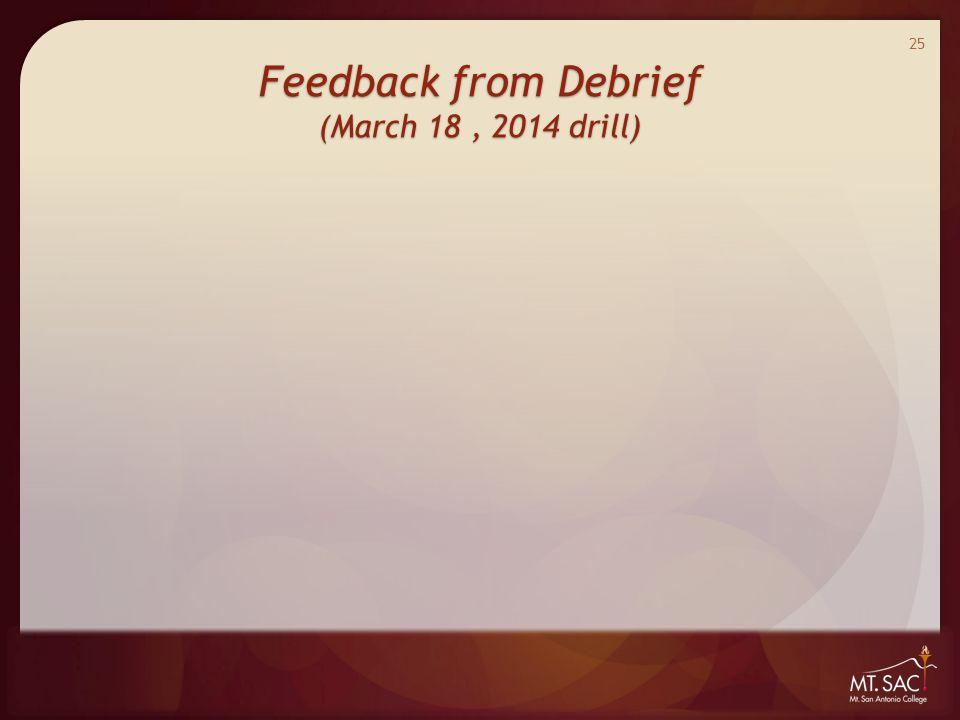 Feedback from Debrief (March 18, 2014 drill) 25