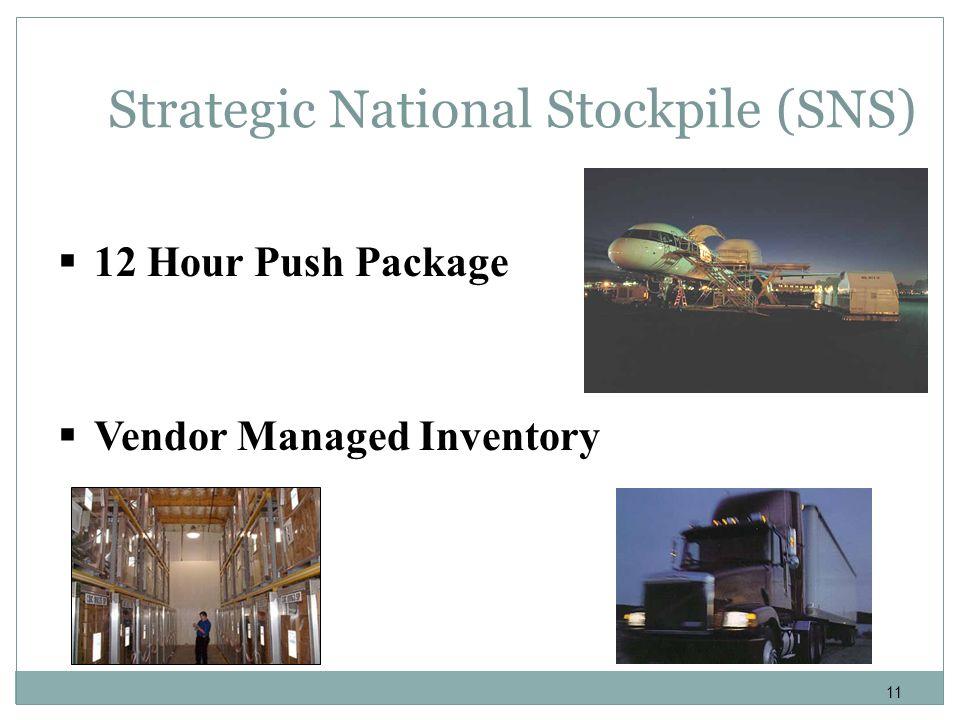 11  12 Hour Push Package  Vendor Managed Inventory Strategic National Stockpile (SNS)