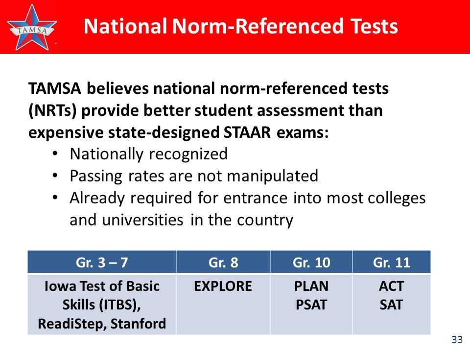 33 TAMSA believes national norm-referenced tests (NRTs) provide better student assessment than expensive state-designed STAAR exams: Nationally recognized Passing rates are not manipulated Already required for entrance into most colleges and universities in the country EXAMPLE National Norm-Referenced Tests: National Norm-Referenced Tests Gr.