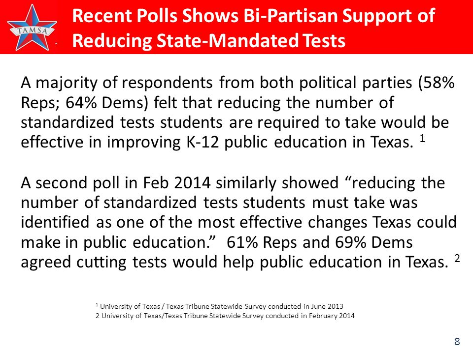 8 Recent Polls Shows Bi-Partisan Support of Reducing State-Mandated Tests A majority of respondents from both political parties (58% Reps; 64% Dems) felt that reducing the number of standardized tests students are required to take would be effective in improving K-12 public education in Texas.