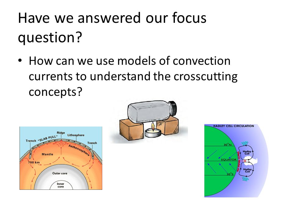 Have we answered our focus question.