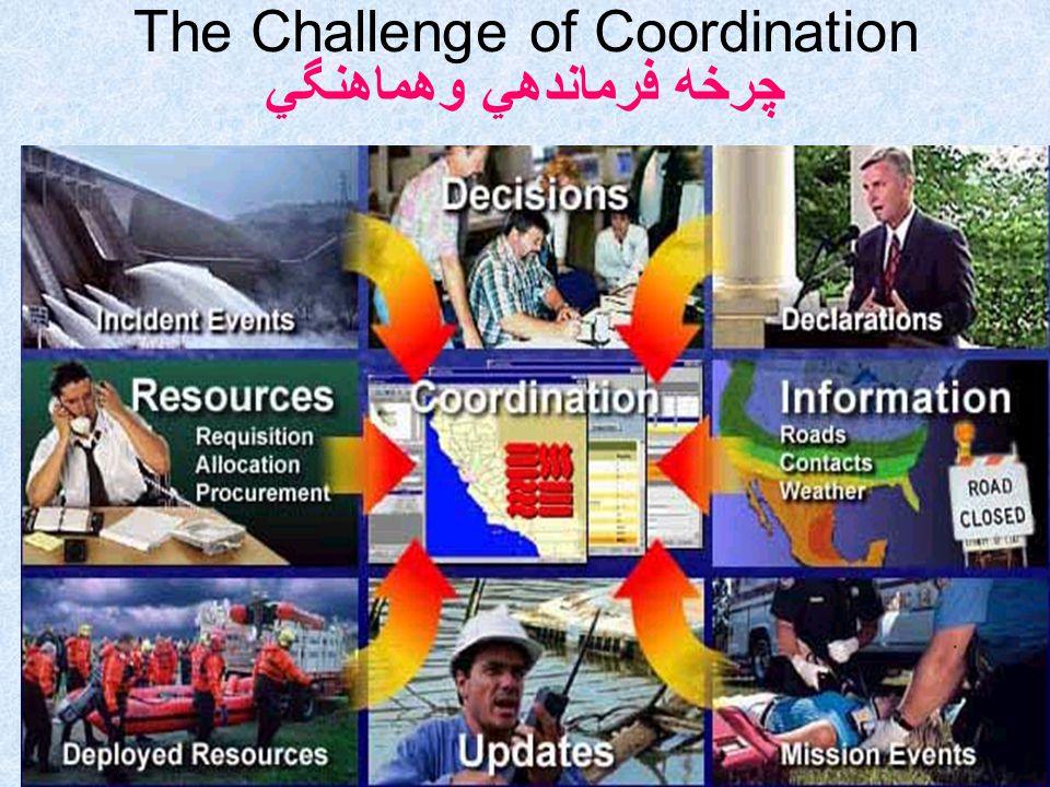 The Challenge of Coordination چرخه فرماندهي وهماهنگي
