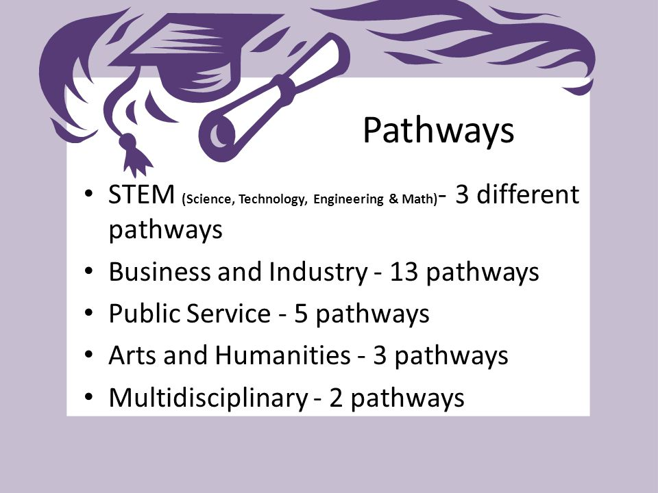 Pathways STEM (Science, Technology, Engineering & Math) - 3 different pathways Business and Industry - 13 pathways Public Service - 5 pathways Arts an