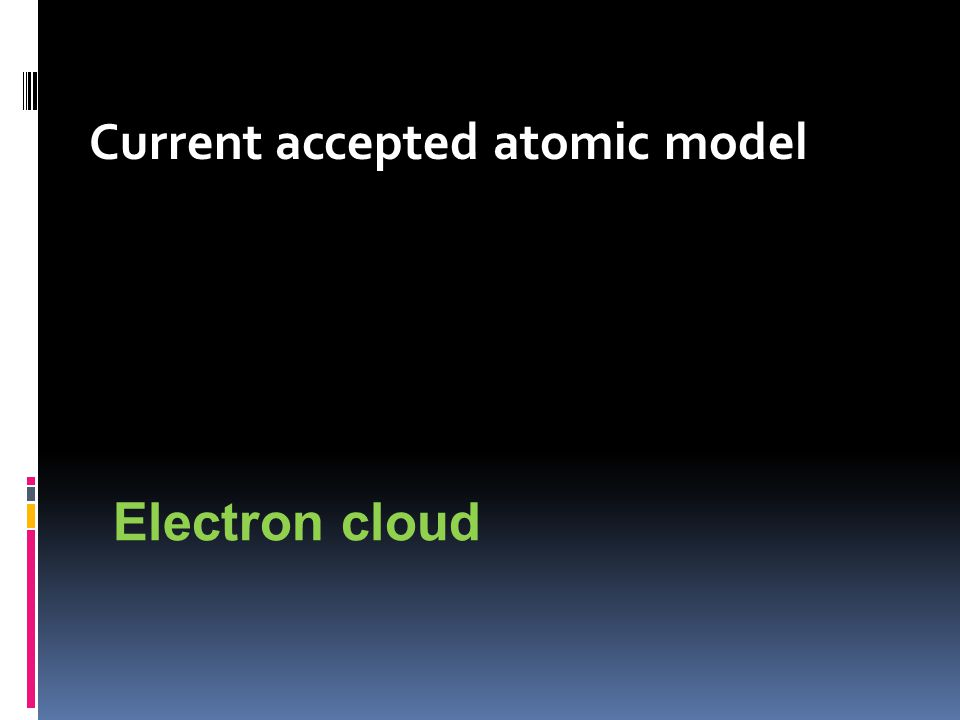 Current accepted atomic model Electron cloud
