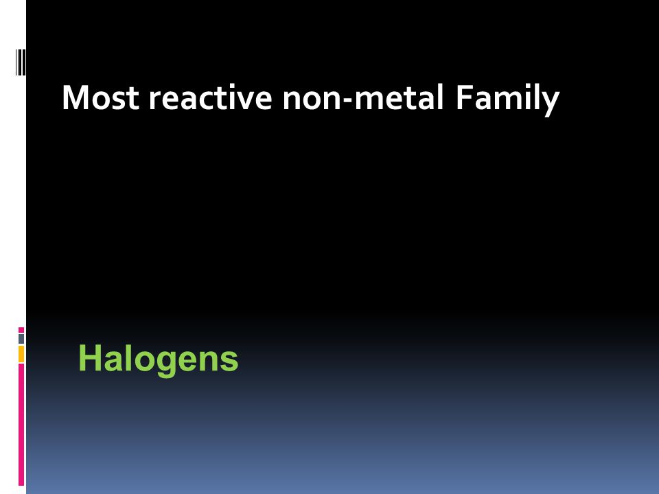 Most reactive non-metal Family Halogens