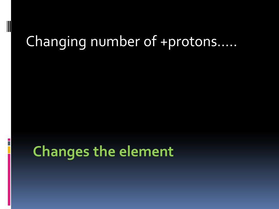 Changing number of +protons….. Changes the element