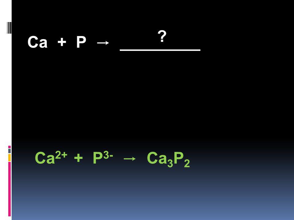 Ca + P → _________ Ca 2+ + P 3- → Ca 3 P 2
