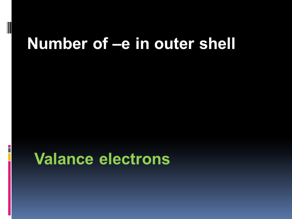 Number of –e in outer shell Valance electrons