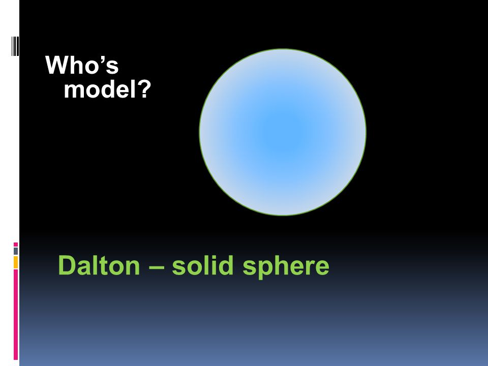 Dalton – solid sphere Who's model