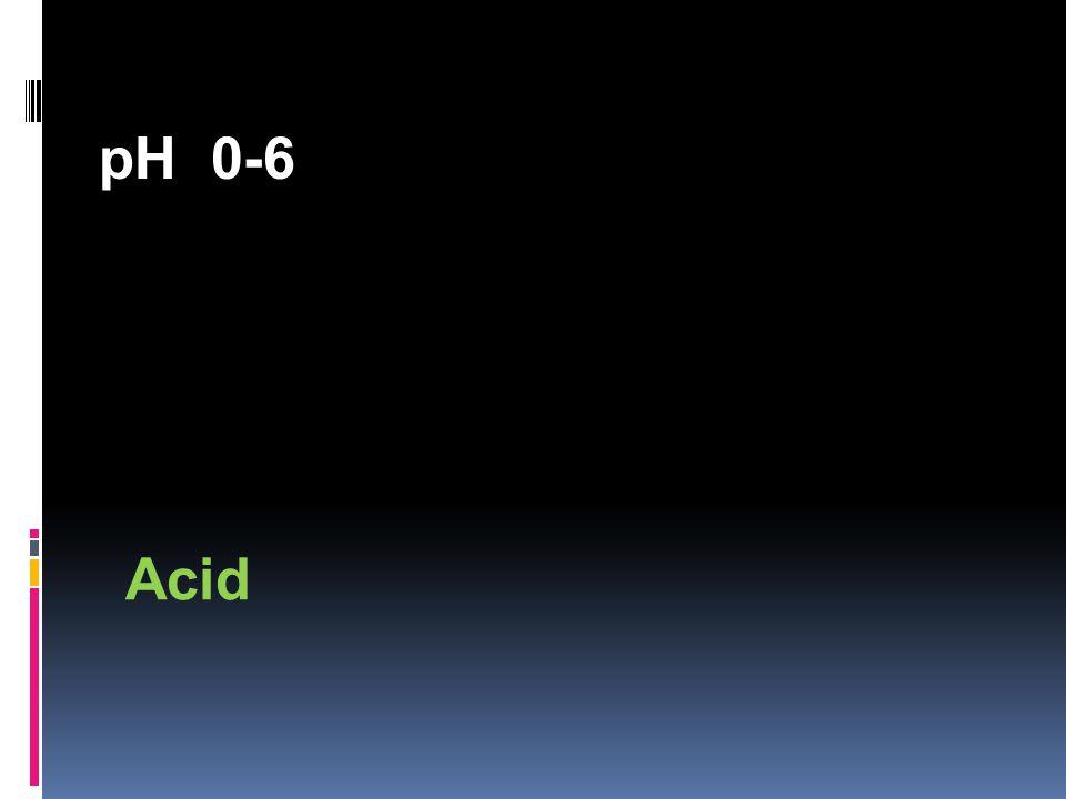 pH 0-6 Acid