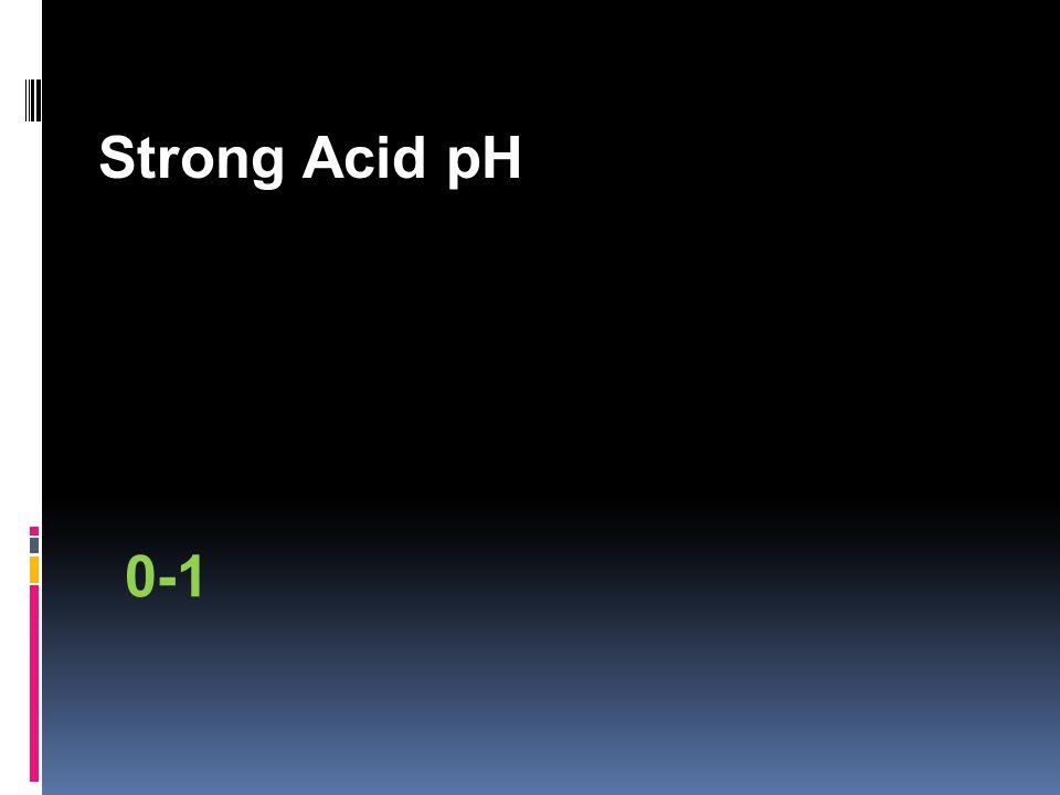 Strong Acid pH 0-1