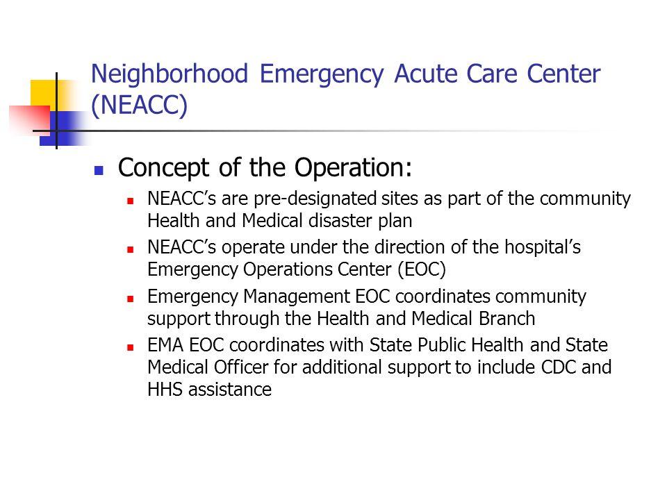 Neighborhood Emergency Acute Care Center (NEACC) Contact Information Walter E.