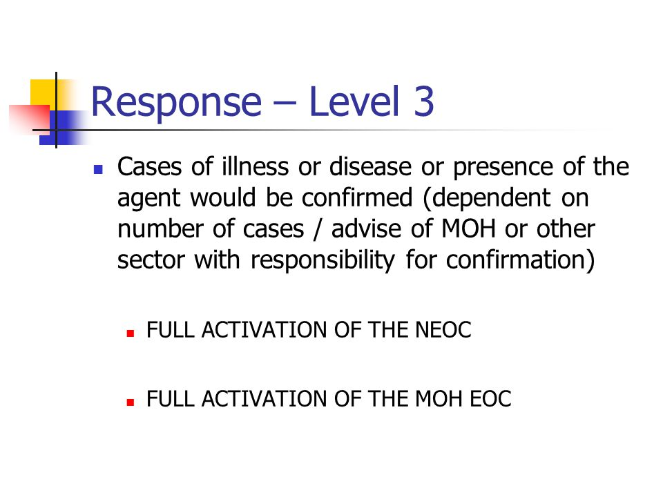 Response – Level 3 Cases of illness or disease or presence of the agent would be confirmed (dependent on number of cases / advise of MOH or other sect