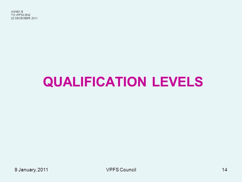 ANNEX B TO VPFSC BN2 22 DECEMBER, 2011 9 January, 2011VPFS Council14 QUALIFICATION LEVELS